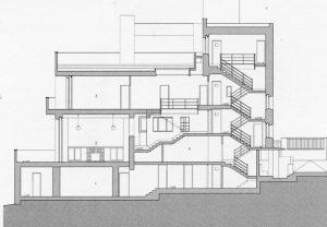 Adolf Loos, Casa Müller, 1929-1930 - Raumplan